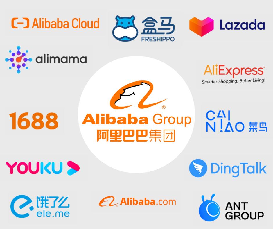 Visuel présentant les différentes filiales du groupe Alibaba